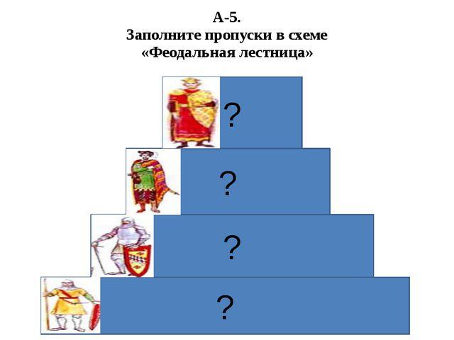 А-5. Заполните пропуски в схеме «Феодальная лестница» ? ? ? ?