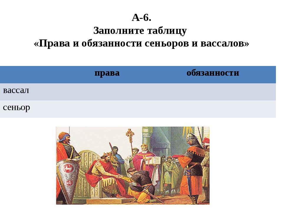 А-6. Заполните таблицу «Права и обязанности сеньоров и вассалов» права обязан...