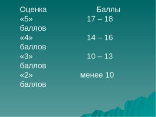 Оценка Баллы «5» 17 – 18 баллов «4» 14 – 16 баллов «3» 10 – 13 баллов «2» мен