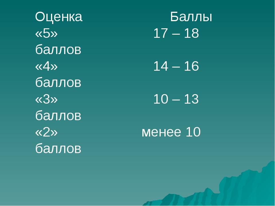 Оценка Баллы «5» 17 – 18 баллов «4» 14 – 16 баллов «3» 10 – 13 баллов «2» мен...