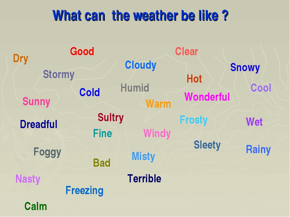 What can the weather be like ? Good Bad Cold Frosty Hot Rainy Wet Windy Sunny...