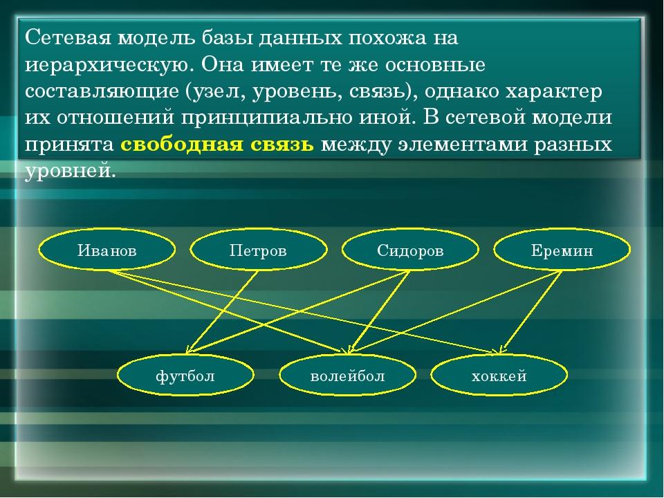 Иванов Петров Сидоров Еремин футбол волейбол хоккей