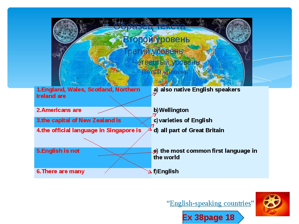 """""""English-speaking countries"""" Ex 38page 18 1.England, Wales, Scotland, Norther..."""