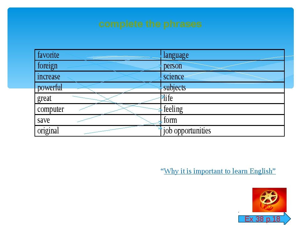 """complete the phrases """"Why it is important to learn English"""" Ex 38 p.18"""