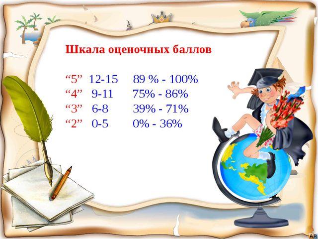 """Шкала оценочных баллов """"5"""" 12-15 89 % - 100% """"4"""" 9-11 75% - 86% """"3"""" 6-8 39% -..."""