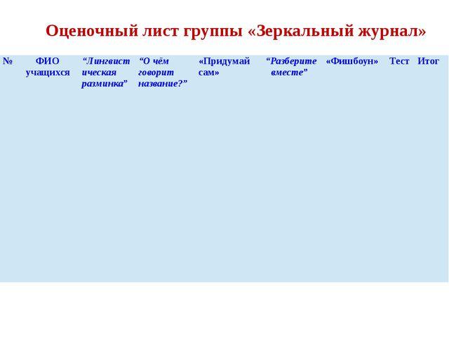 """Оценочный лист группы «Зеркальный журнал» № ФИО учащихся """"Лингвистическая ра..."""