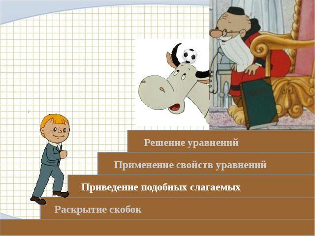 Гераскина «В стране невыученных уроков» Материалы МК «Создание КОР»-6 Занятие...