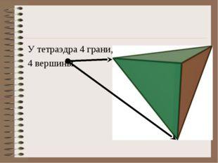 У тетраэдра 4 грани, 4 вершины