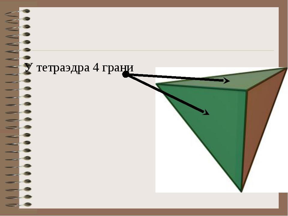 У тетраэдра 4 грани
