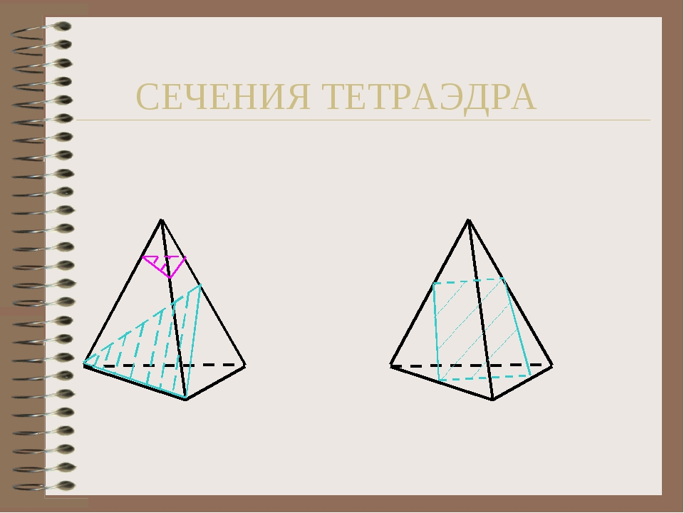 СЕЧЕНИЯ ТЕТРАЭДРА