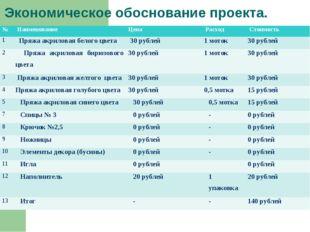 Экономическое обоснование проекта. № НаименованиеЦена Расход Стоимость 1