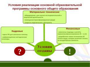 Условия реализации основной образовательной программы основного общего образ