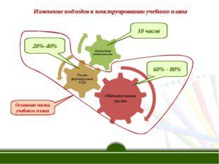 Изменение подходов к конструированию учебного плана 10 часов 20%-40% 60% - 80