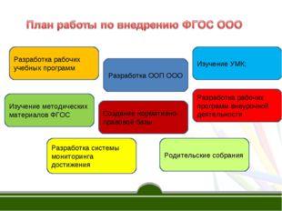 Изучение методических материалов ФГОС Разработка ООП ООО Разработка рабочих у
