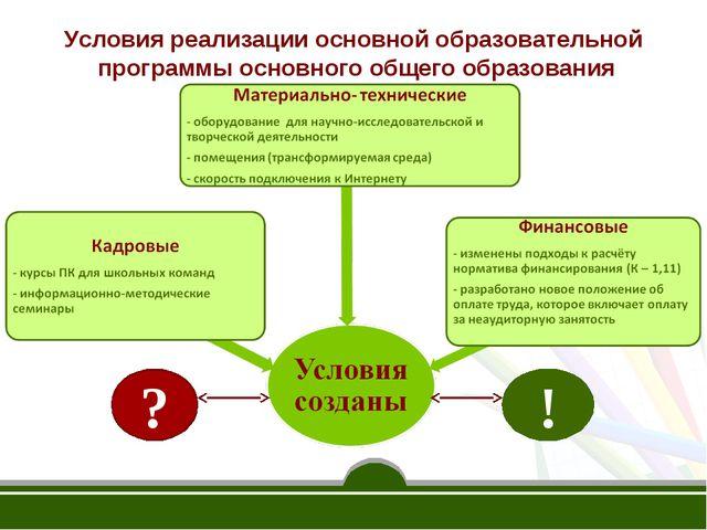 Условия реализации основной образовательной программы основного общего образ...