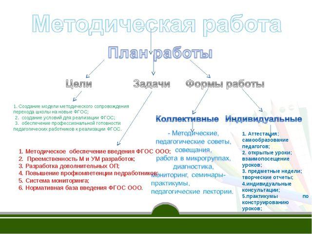 1. Методическое обеспечение введения ФГОС ООО; 2. Преемственность М и УМ разр...