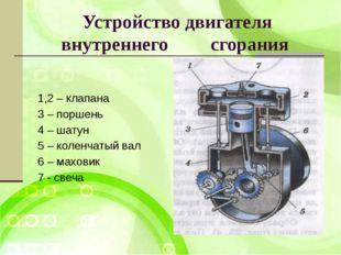 Устройство двигателя внутреннего сгорания 1,2 – клапана 3 – поршень 4 – шату