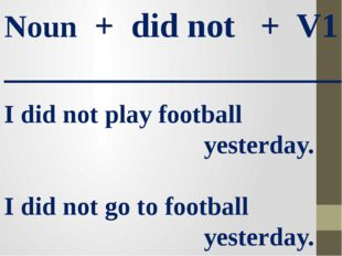 Noun + did not + V1 ____________________ I did not play football yesterday. I