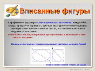 Вписанные фигуры В графическом редакторе эллипс и прямоугольник связаны между