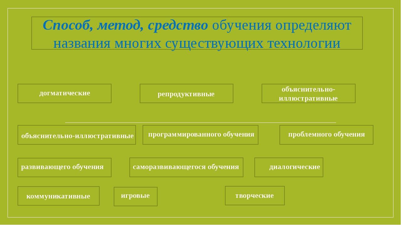 Способ, метод, средствообучения определяют названия многих существующих техн...