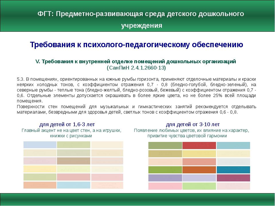 ФГТ: Предметно-развивающая среда детского дошкольного учреждения Требования...