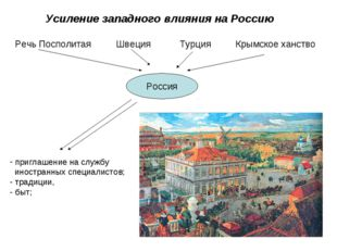 Усиление западного влияния на Россию Речь Посполитая Швеция Турция Крымское