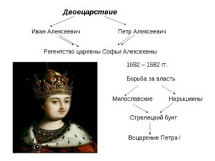 Двоецарствие Иван Алексеевич Петр Алексеевич Регентство царевны Софьи Алексе