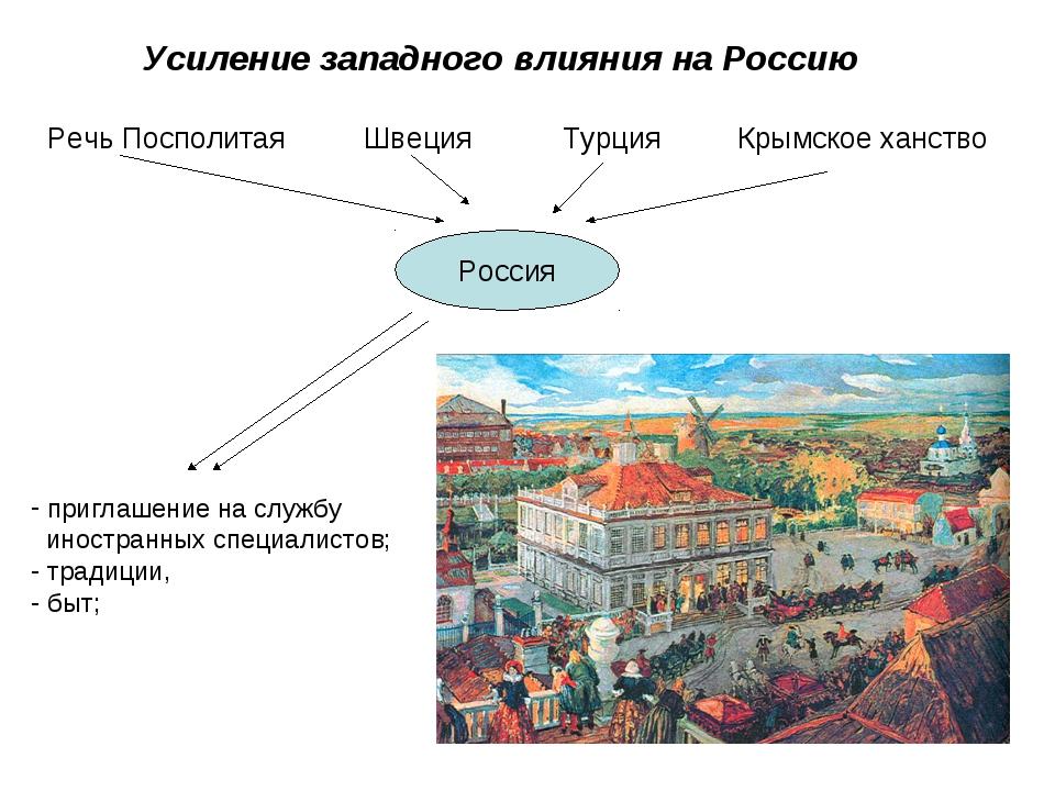 Усиление западного влияния на Россию Речь Посполитая Швеция Турция Крымское...