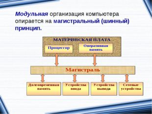 Модульная организация компьютера опирается на магистральный (шинный) принцип.