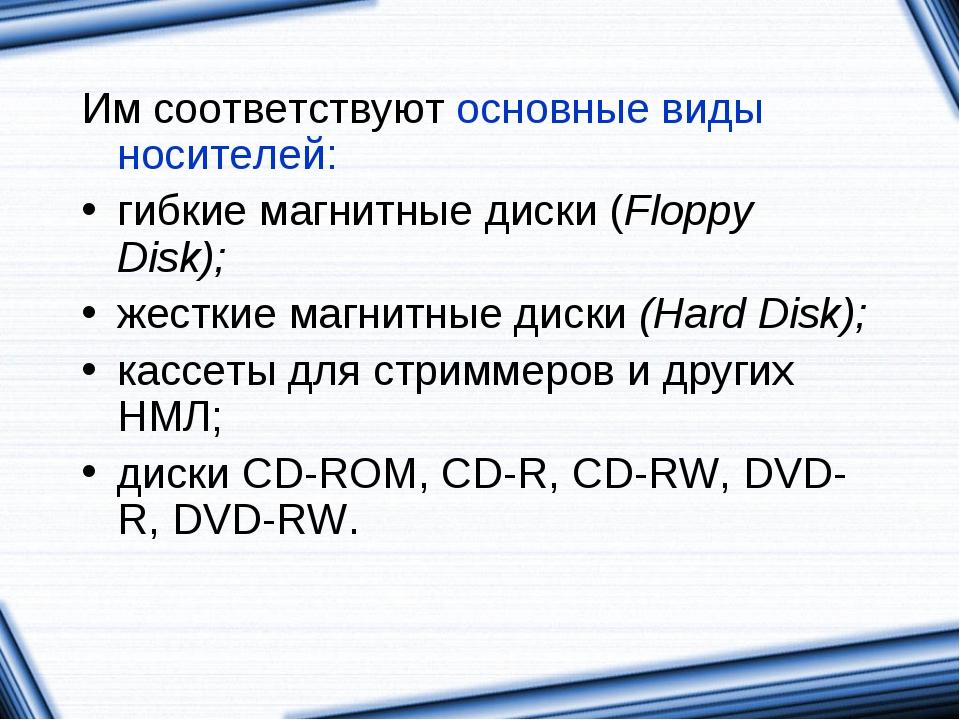 Им соответствуют основные виды носителей: гибкие магнитные диски (Floppy Disk...