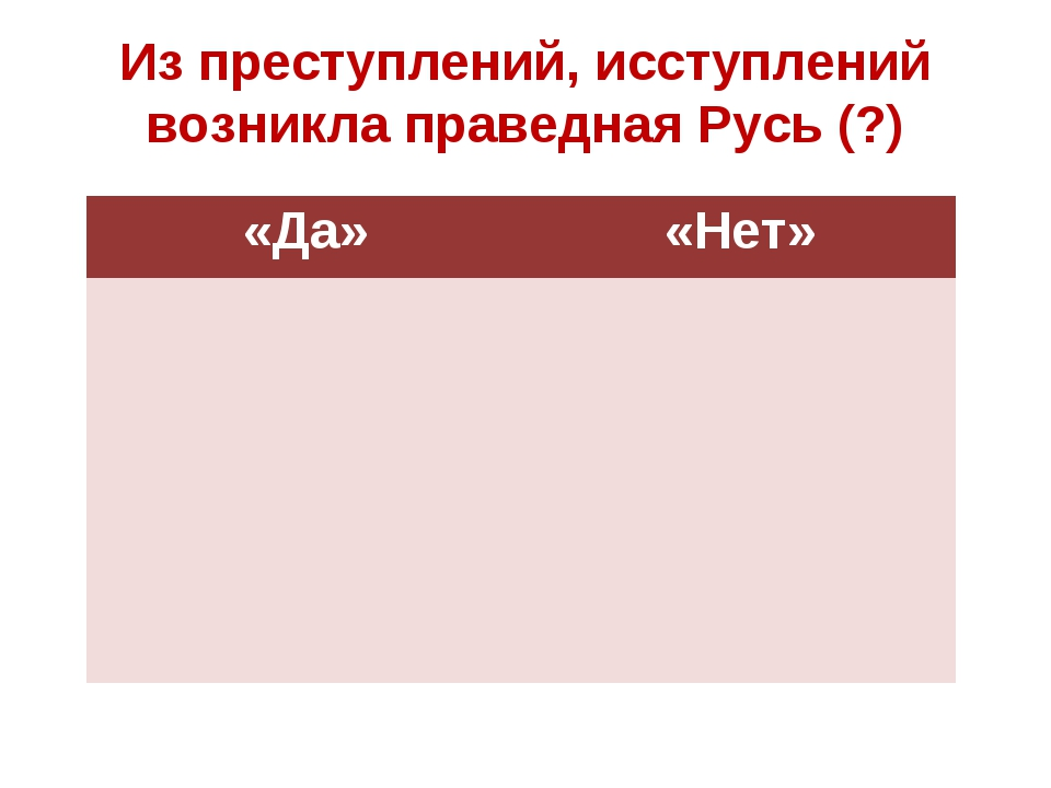 Из преступлений, исступлений возникла праведная Русь (?) «Да»«Нет»