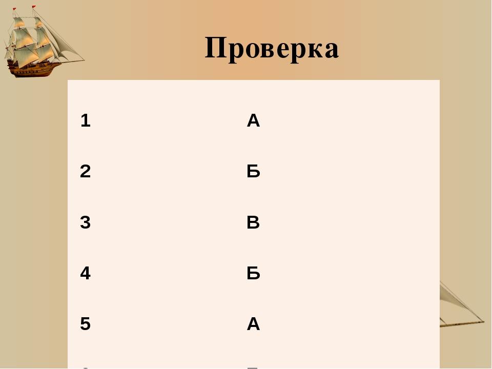 Проверка 1 А 2 Б 3 В 4 Б 5 А 6 Б 7 А