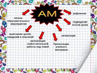 организации самостоятельной работы над темой Презентации учебного материала п