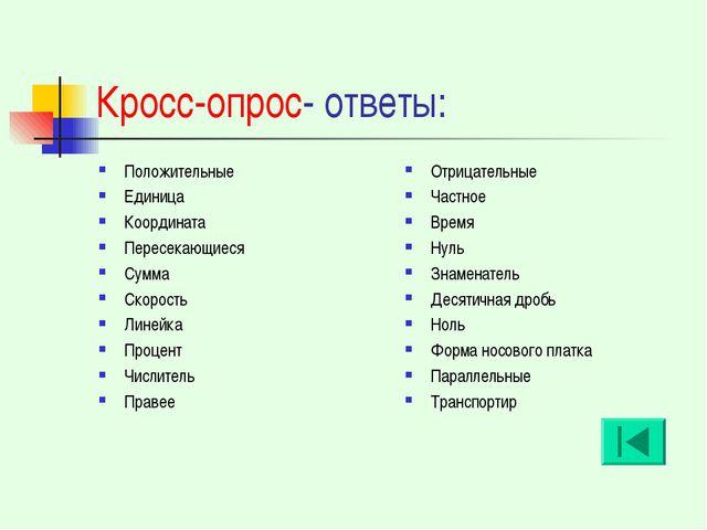 Кросс-опрос- ответы: Положительные Единица Координата Пересекающиеся Сумма Ск...