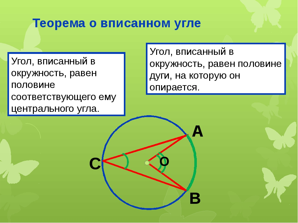 Теорема о вписанном угле Угол, вписанный в окружность, равен половине соответ...
