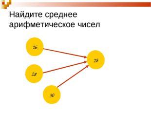 Найдите среднее арифметическое чисел ? 28 26 28 30