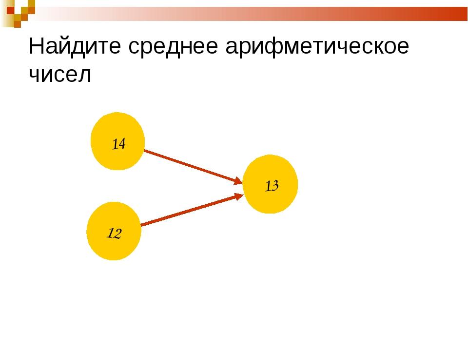 Найдите среднее арифметическое чисел ? 13 14 12