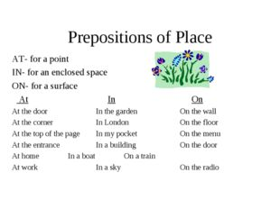 Prepositions of Place AT- for a point IN- for an enclosed space ON- for a sur