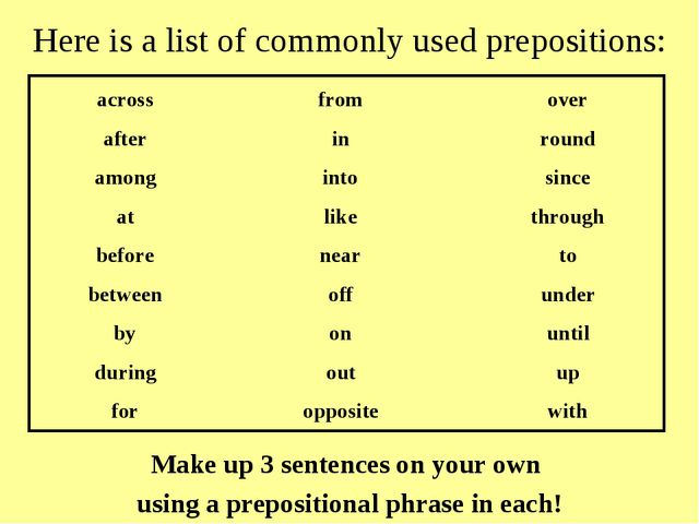 Here is a list of commonly used prepositions: Make up 3 sentences on your own...