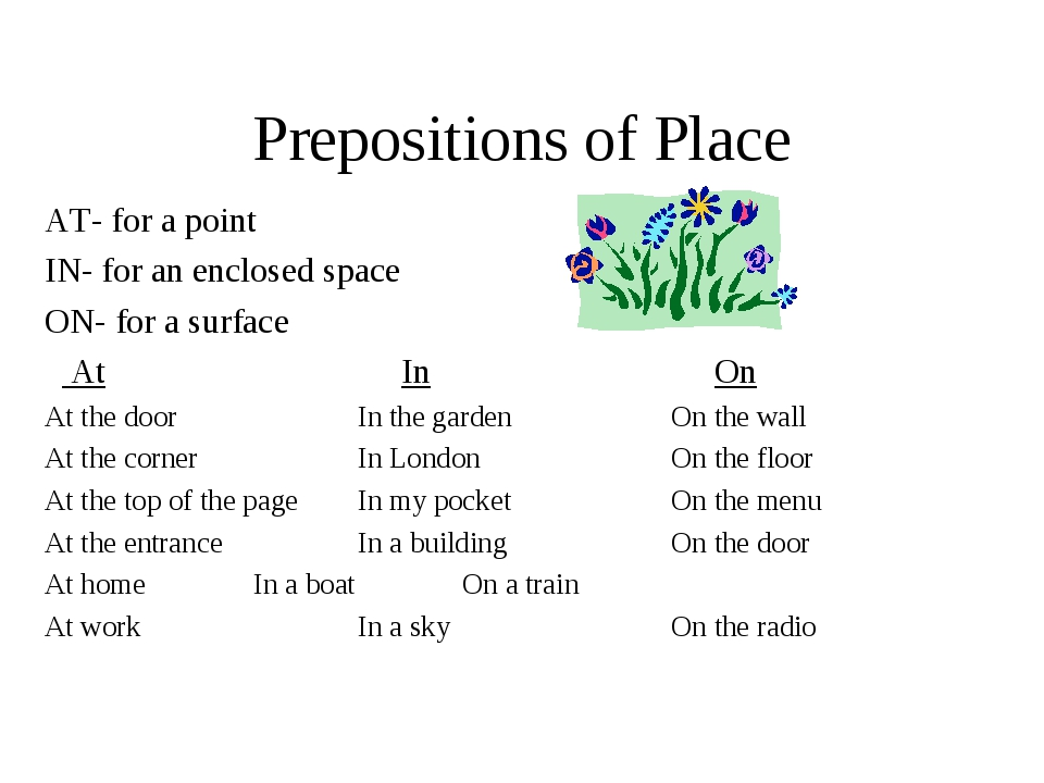 Prepositions of Place AT- for a point IN- for an enclosed space ON- for a sur...