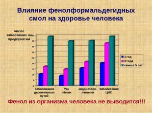 Влияние фенолформальдегидных смол на здоровье человека число заболевших на пр