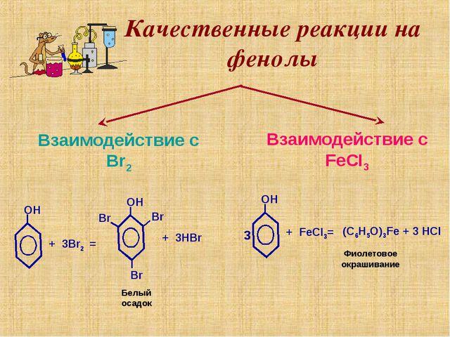 Качественные реакции на фенолы Взаимодействие с Br2 Взаимодействие с FeCI3