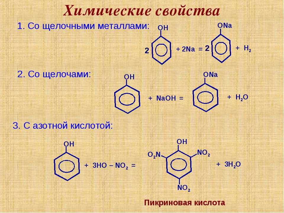 Химические свойства 1. Со щелочными металлами: 2. Со щелочами: 3. С азотной к...