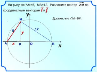 О x А В M 12 5 На рисунке АМ=5, МВ=12. Разложите вектор АМ по координатным ве