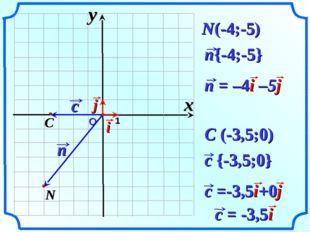 О 1 N(-4;-5) C (-3,5;0) x y