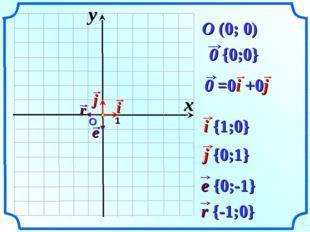 О 1 O (0; 0) x y