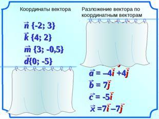 Координаты вектораРазложение вектора по координатным векторам