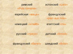 римский «Puls romana»эстонский «Leib» еврейская «маца»французский «рain aux