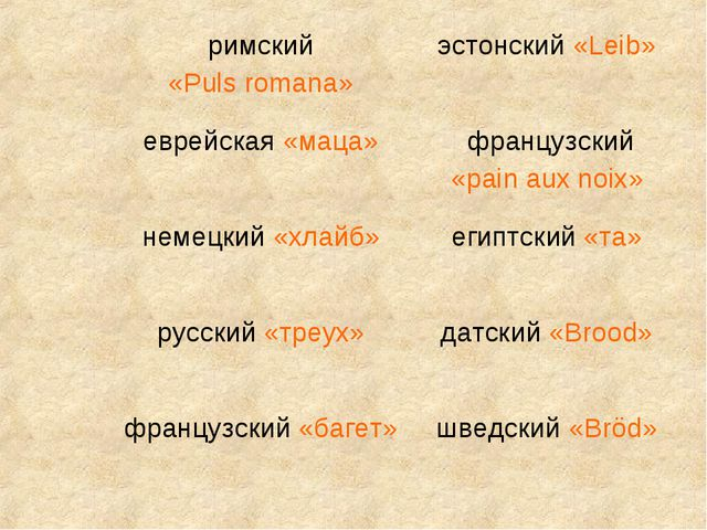 римский «Puls romana»эстонский «Leib» еврейская «маца»французский «рain aux...