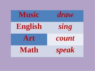 Music draw English sing Art count Math speak